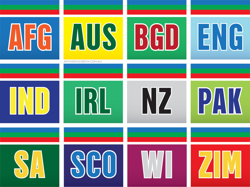 Free Cricket World Cup Avatars