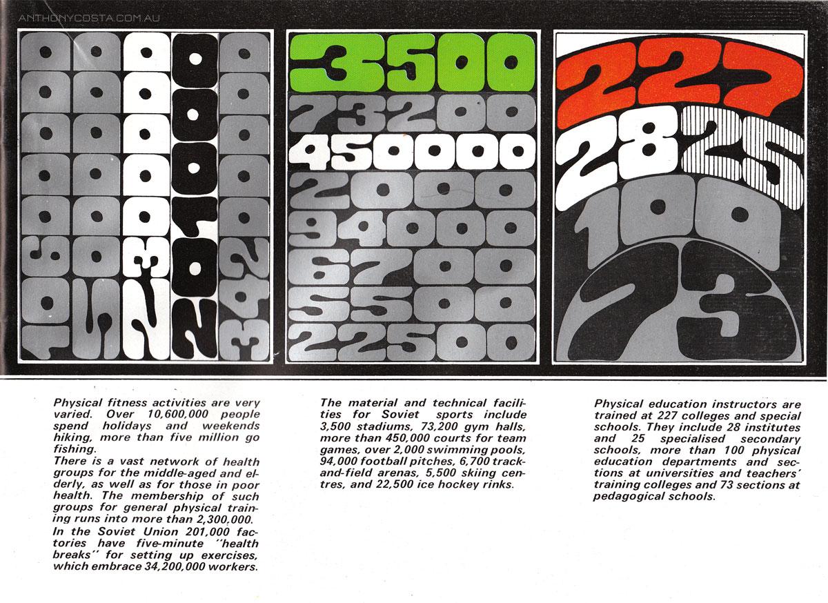 soviet infographic